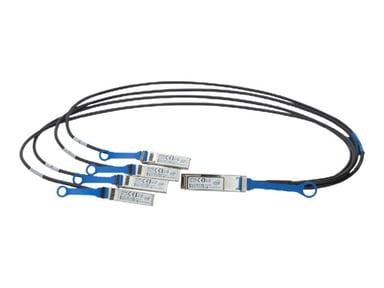 Intel Ethernet QSFP+ Breakout