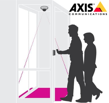 Axis Tailgating Detector