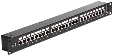 Delock Patchpanel null