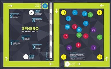 Sphero Aktivitetsmatta Matta 1 - Racetrack Matta