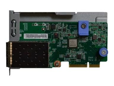 Lenovo Thinksystem 10GB 2-Port Sfp+ Lom #Demo