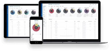 Teltonika Remote Management System (RMS) 1 Månad 1 Enhet 100-pack