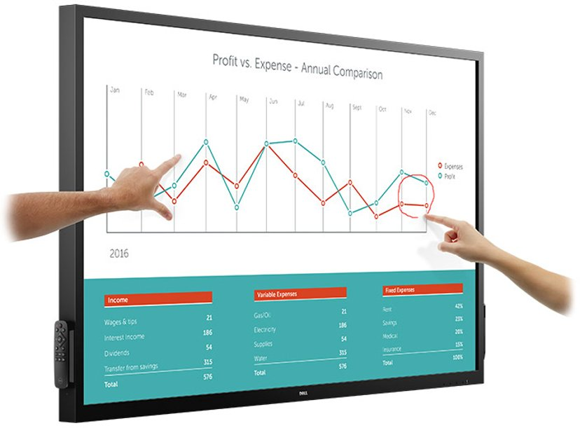 Dell C7017T Interactive Conference Room Monitor