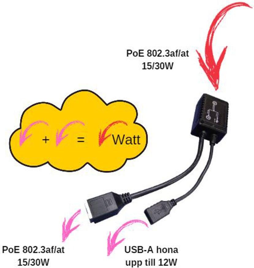 Direktronik POE Splitter USB-A Female 5V/2.4A
