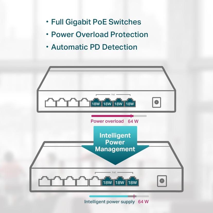 TP-Link 8-Port Gigabit Desktop Switch med 4-Port PoE+