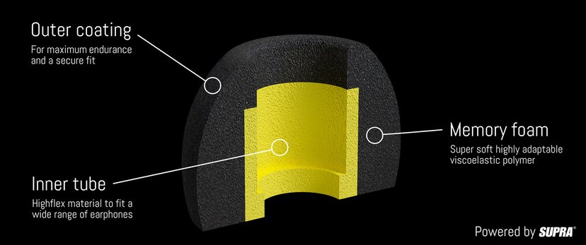Jenving SUPRA Comfort Foam Tips TWS Medium