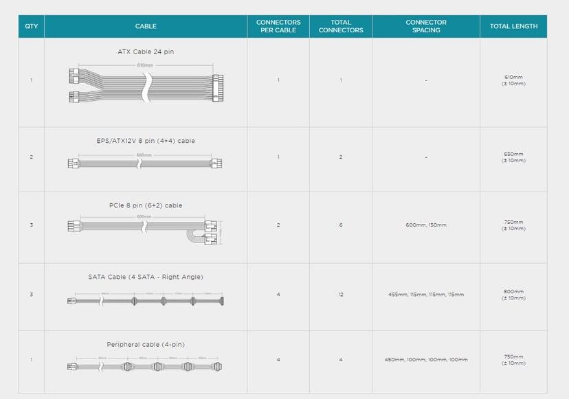 Corsair RM Series RM850 850W 80 PLUS Gold