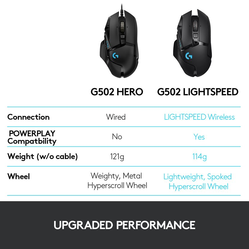 Logitech Gaming Mouse G502 LIGHTSPEED 25,000dpi Mus Trådløs Sort