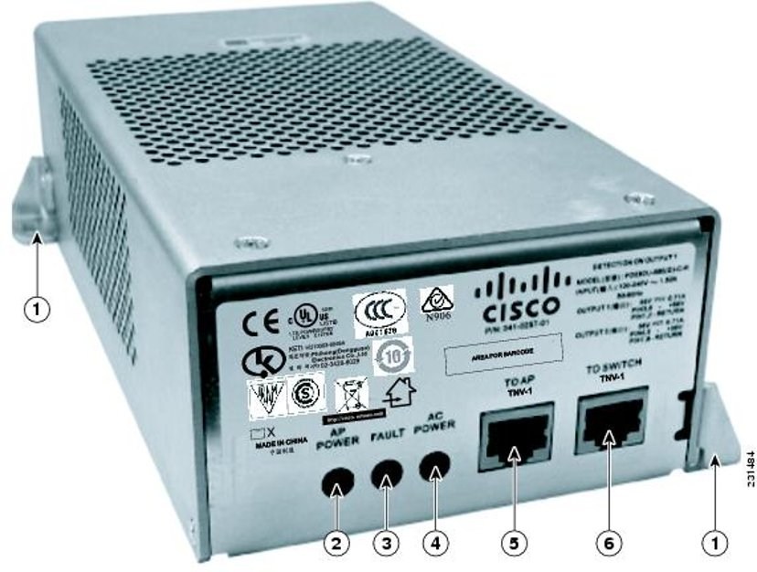 Cisco Strøminjektor