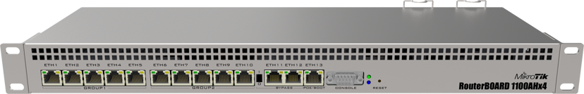 Mikrotik RB1100AHx4 Router