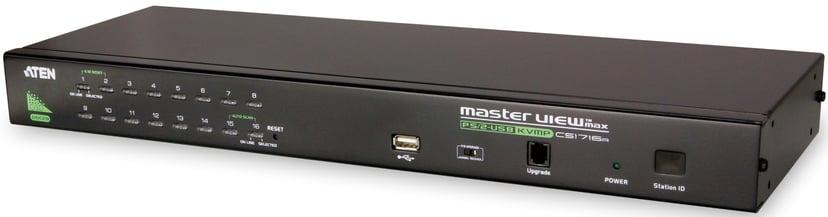 Aten Master View Max CS-1716A