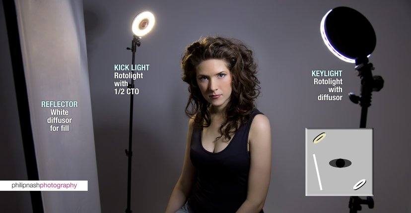 Rotolight Rl48 Interview Kit V2