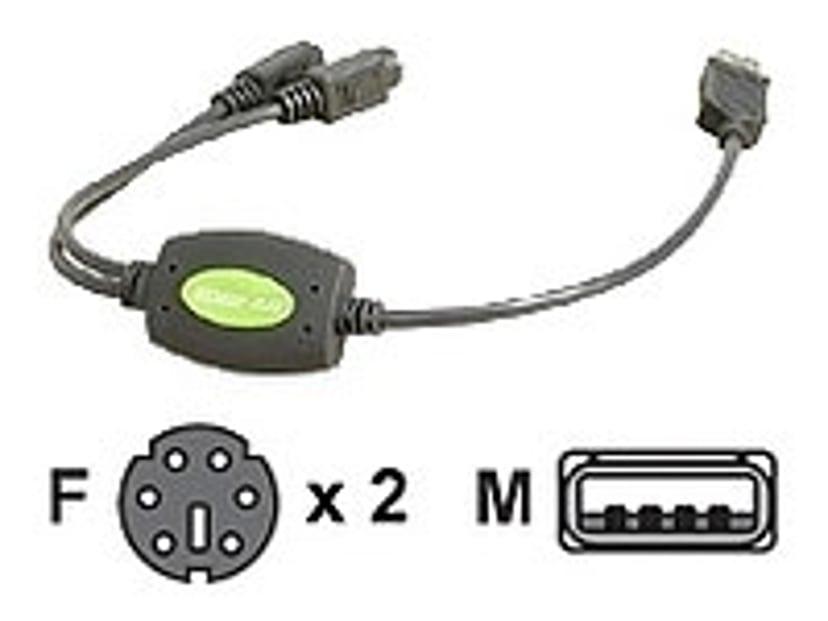 Iogear Adapter