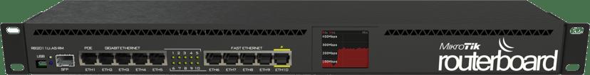Mikrotik RB2011UiAS-RM 10-port Router