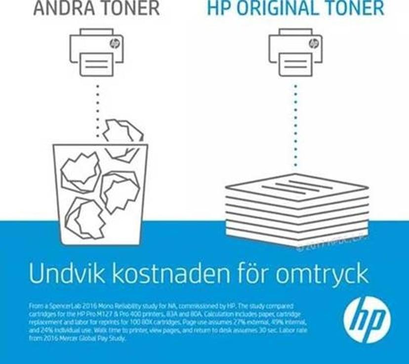 HP Toner Svart 17A 1.6K - CF217A